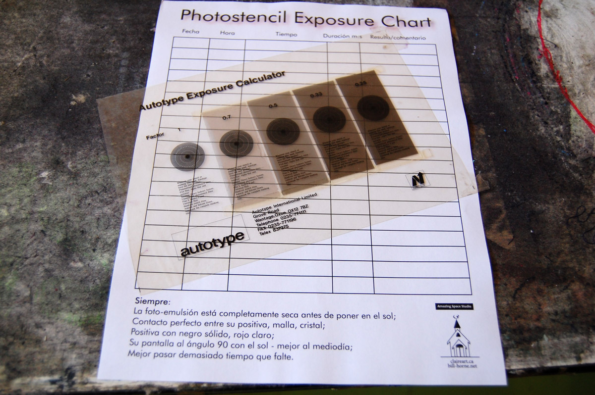 BoxA-exposure-chart2996